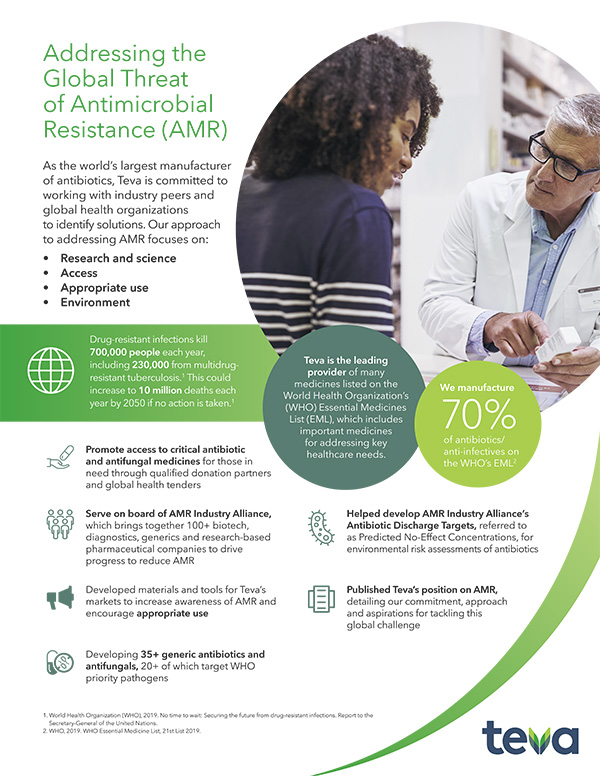 Addressing AMR infographic